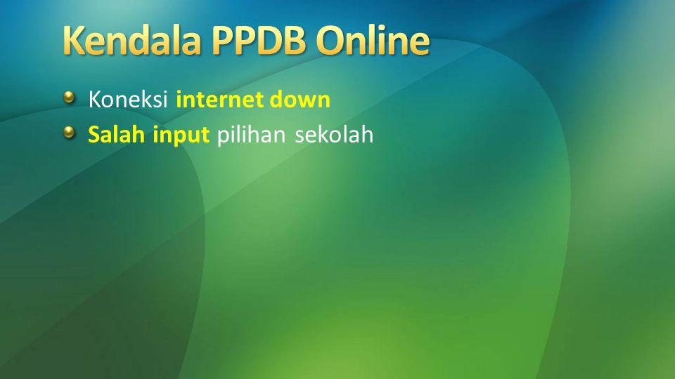 Kendala PPDB Online Koneksi internet down Salah input pilihan sekolah