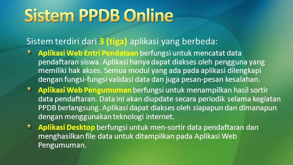 Sistem PPDB Online Sistem terdiri dari 3 (tiga) aplikasi yang berbeda: