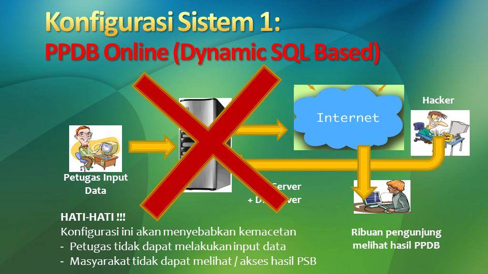 Konfigurasi Sistem 1: PPDB Online (Dynamic SQL Based)