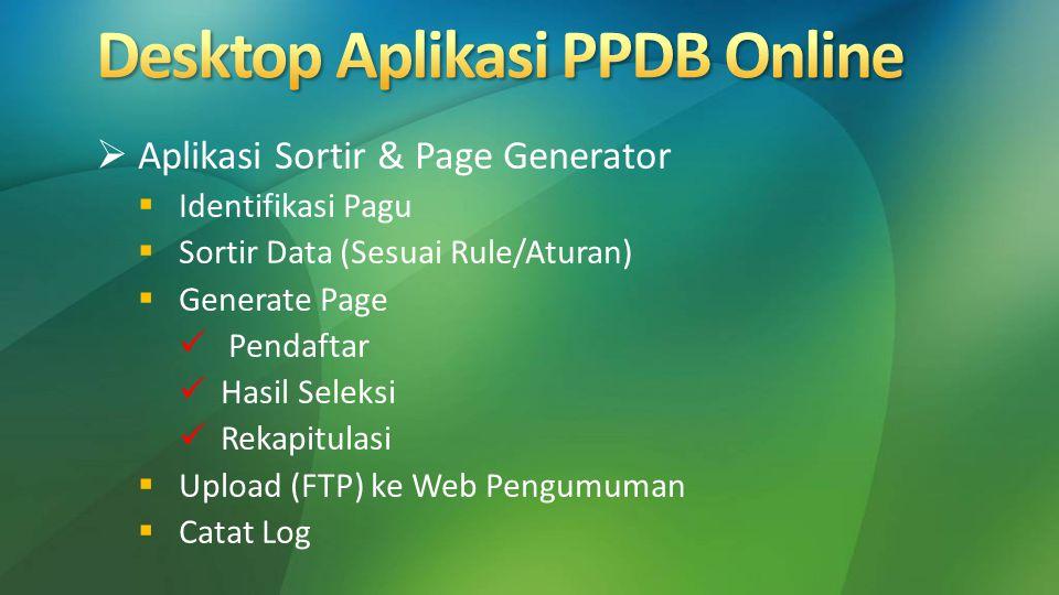 Desktop Aplikasi PPDB Online