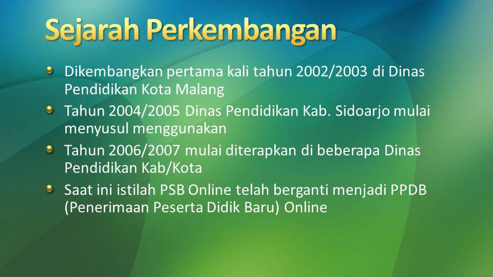 Sejarah Perkembangan Dikembangkan pertama kali tahun 2002/2003 di Dinas Pendidikan Kota Malang.