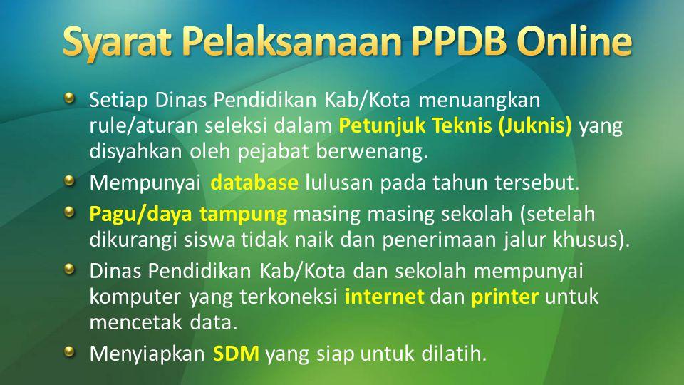 Syarat Pelaksanaan PPDB Online