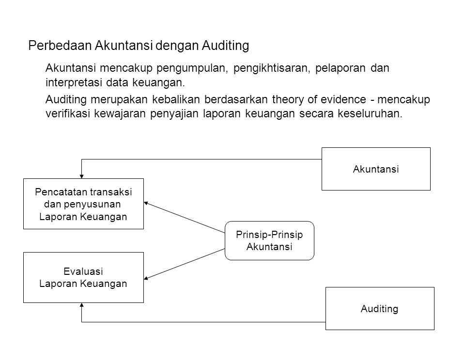 Perbedaan Akuntansi dengan Auditing