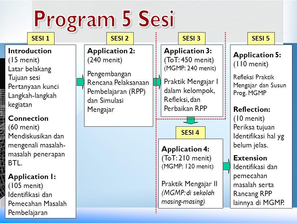 Program 5 Sesi SESI 1 SESI 2 SESI 3 SESI 5 Introduction (15 menit)