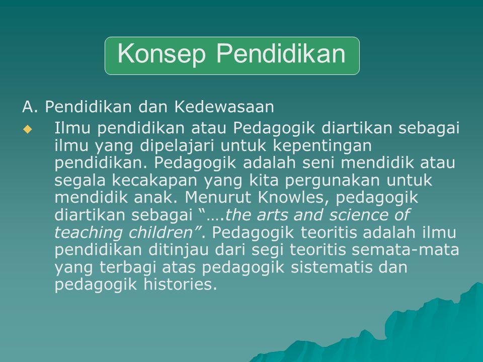 Konsep Pendidikan A. Pendidikan dan Kedewasaan