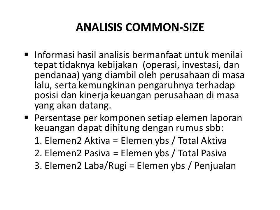 ANALISIS COMMON-SIZE