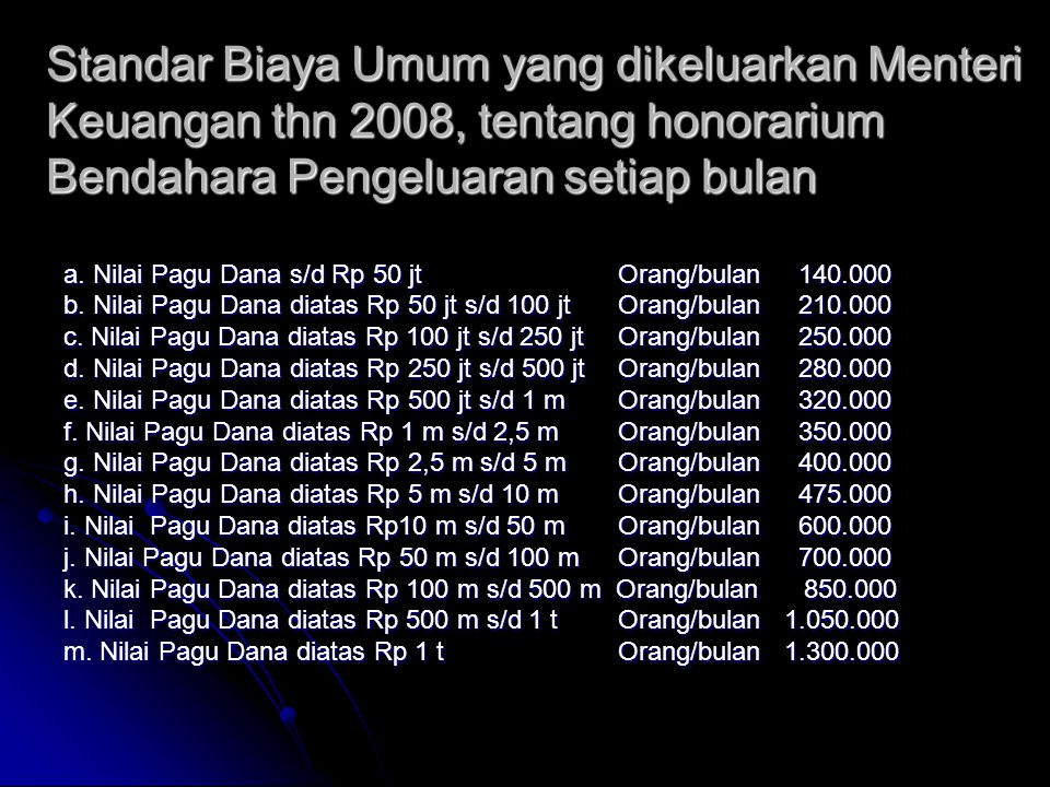 Standar Biaya Umum yang dikeluarkan Menteri Keuangan thn 2008, tentang honorarium Bendahara Pengeluaran setiap bulan