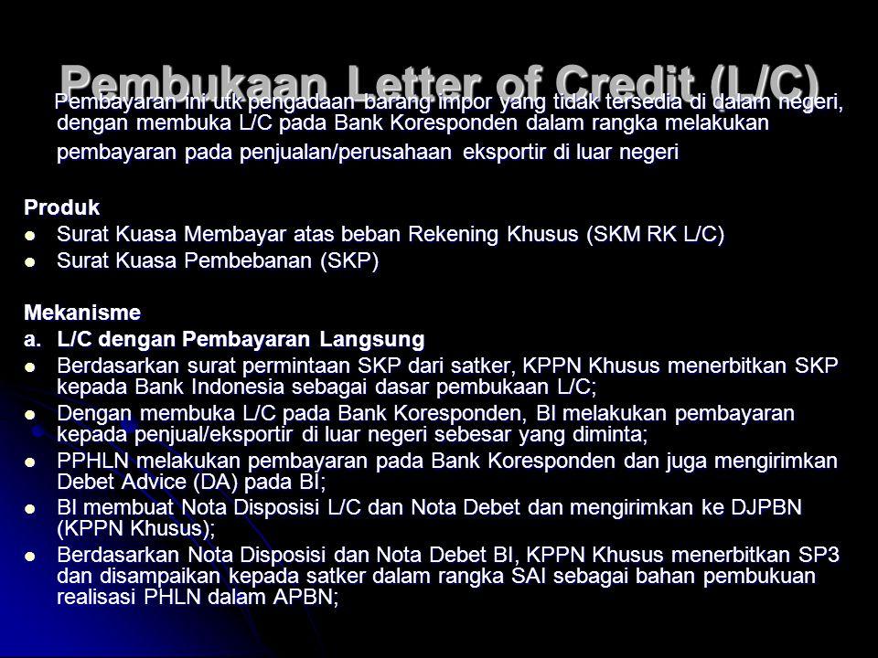 Pembukaan Letter of Credit (L/C)