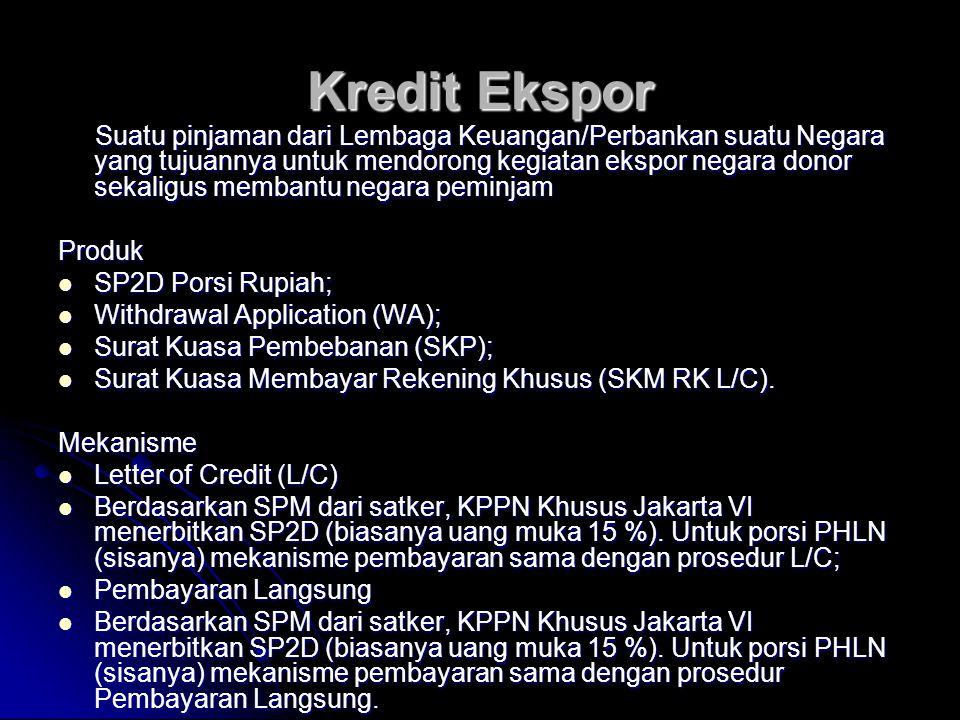 Kredit Ekspor