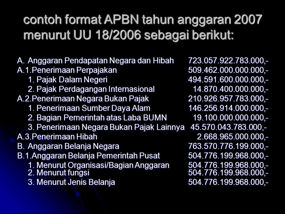 contoh format APBN tahun anggaran 2007 menurut UU 18/2006 sebagai berikut: