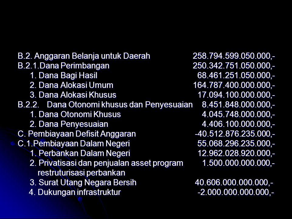 B.2. Anggaran Belanja untuk Daerah 258.794.599.050.000,-
