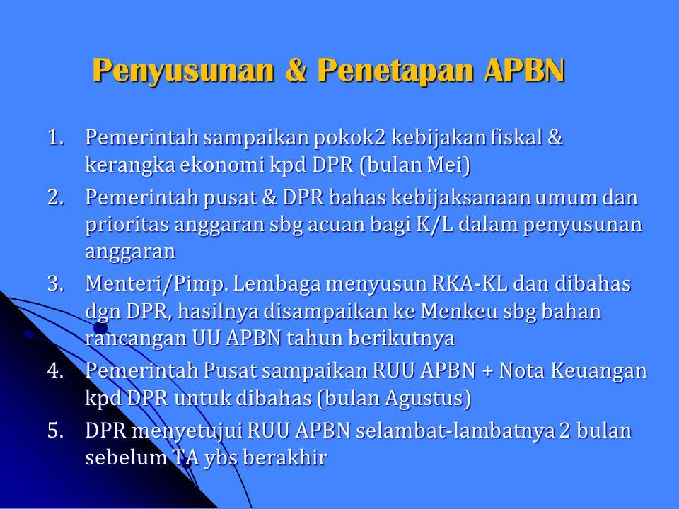 Penyusunan & Penetapan APBN
