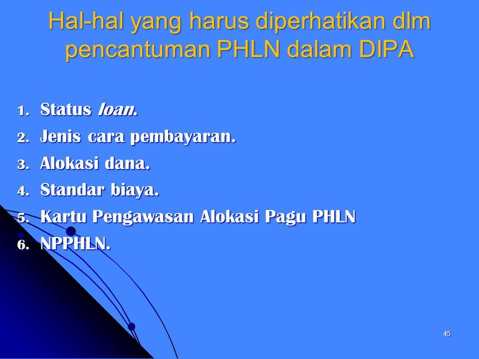 Hal-hal yang harus diperhatikan dlm pencantuman PHLN dalam DIPA