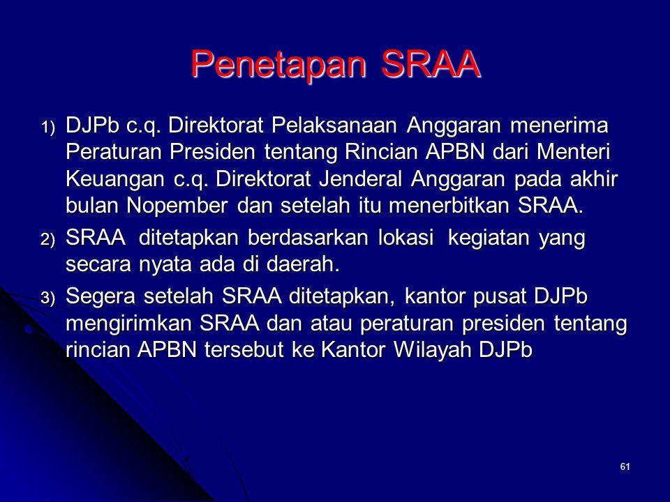 Penetapan SRAA
