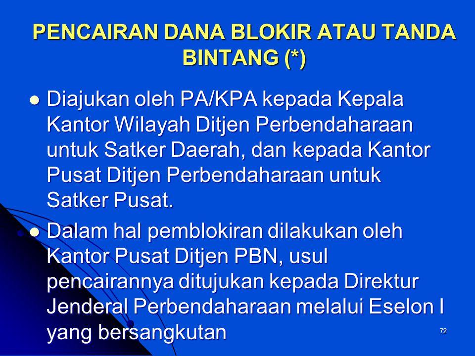 PENCAIRAN DANA BLOKIR ATAU TANDA BINTANG (*)