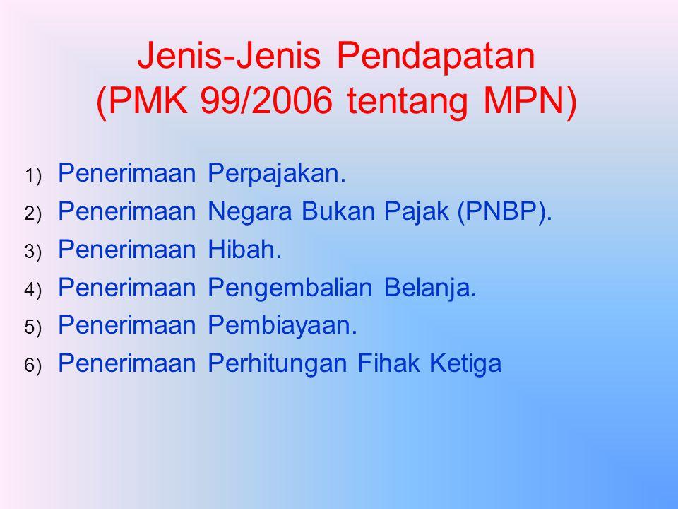Jenis-Jenis Pendapatan (PMK 99/2006 tentang MPN)
