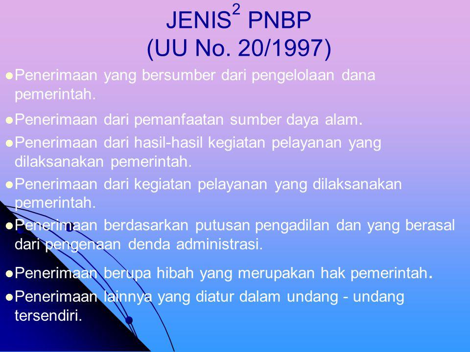 JENIS2 PNBP (UU No. 20/1997) Penerimaan yang bersumber dari pengelolaan dana pemerintah. Penerimaan dari pemanfaatan sumber daya alam.