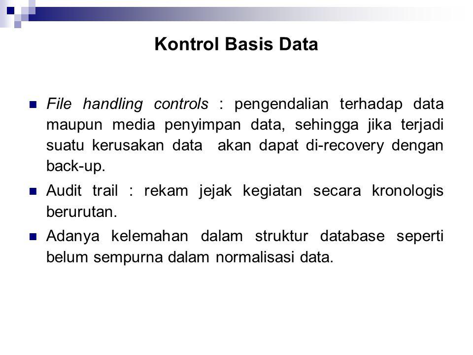 Kontrol Basis Data