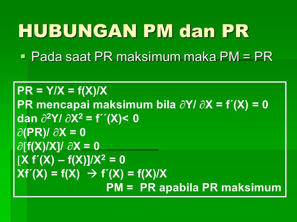 HUBUNGAN PM dan PR Pada saat PR maksimum maka PM = PR