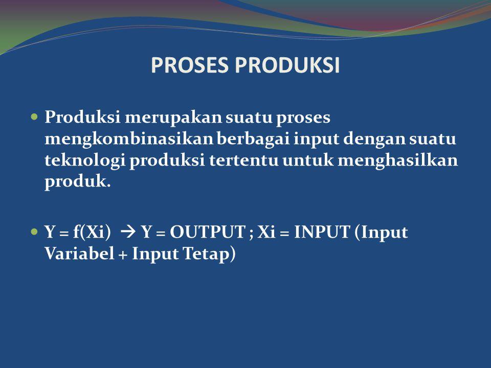 PROSES PRODUKSI Produksi merupakan suatu proses mengkombinasikan berbagai input dengan suatu teknologi produksi tertentu untuk menghasilkan produk.