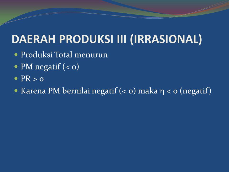DAERAH PRODUKSI III (IRRASIONAL)