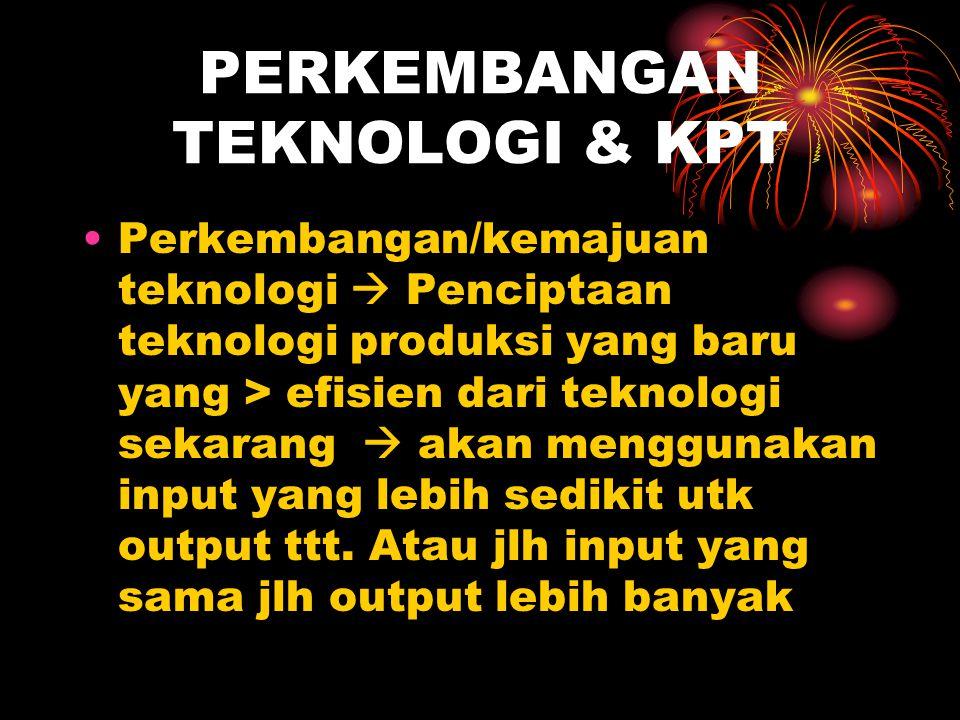 PERKEMBANGAN TEKNOLOGI & KPT