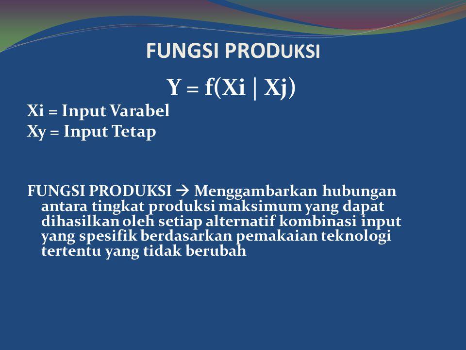FUNGSI PRODUKSI Y = f(Xi | Xj) Xi = Input Varabel Xy = Input Tetap