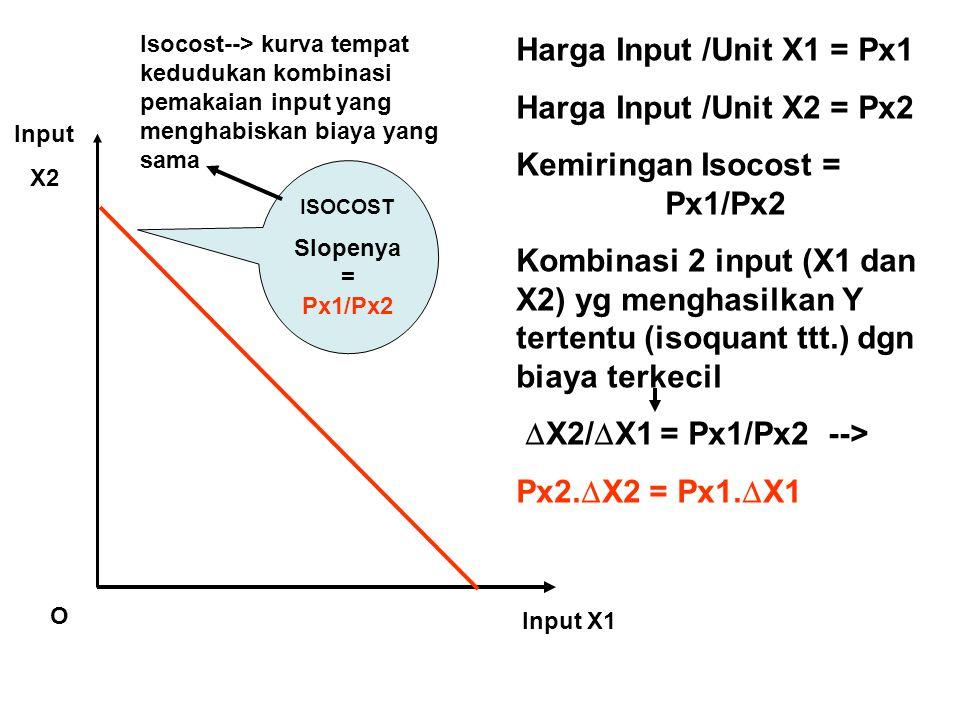 Kemiringan Isocost = Px1/Px2
