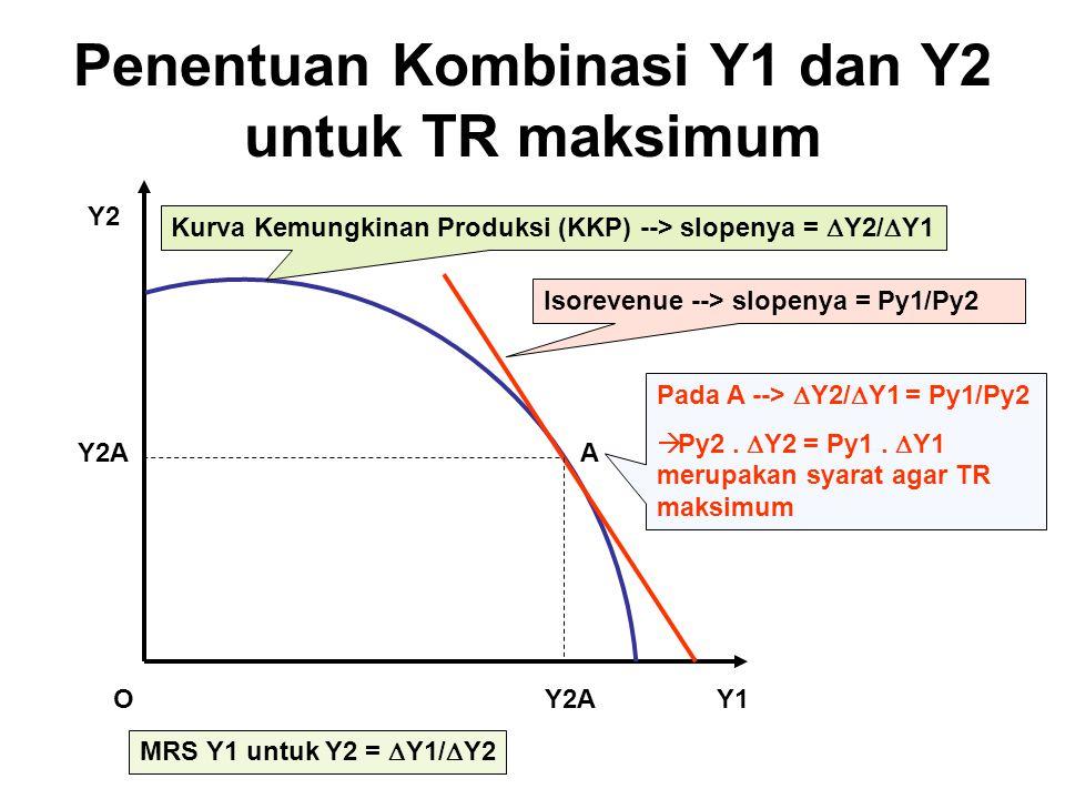 Penentuan Kombinasi Y1 dan Y2 untuk TR maksimum