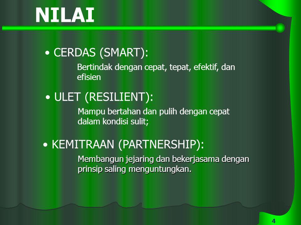 NILAI CERDAS (SMART): ULET (RESILIENT): KEMITRAAN (PARTNERSHIP):