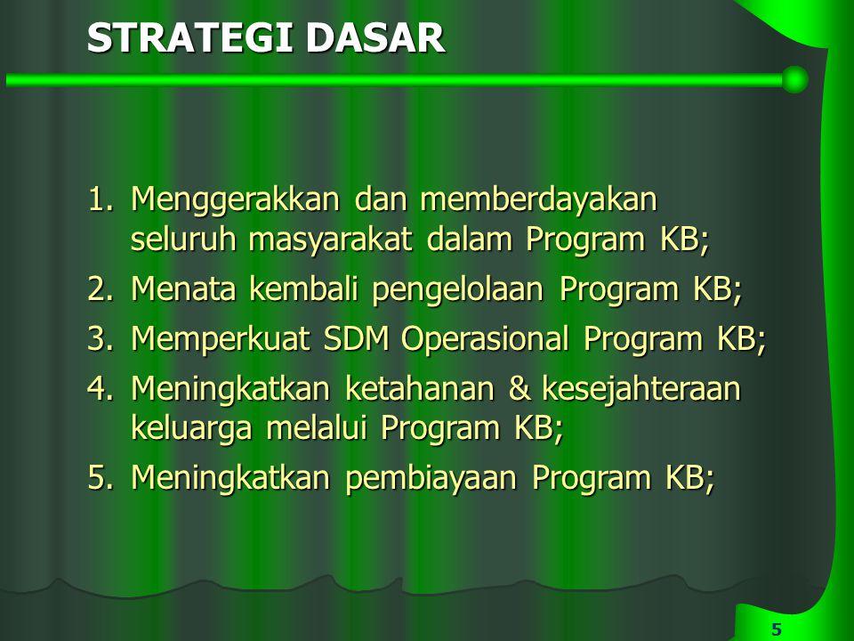 STRATEGI DASAR Menggerakkan dan memberdayakan seluruh masyarakat dalam Program KB; Menata kembali pengelolaan Program KB;