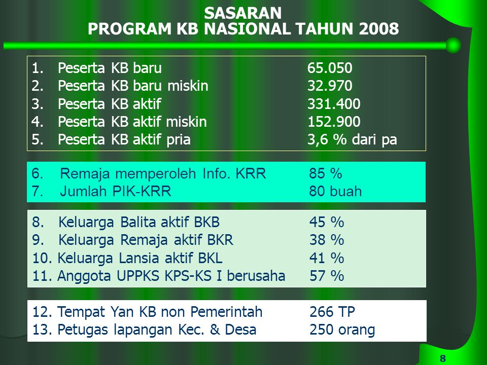 PROGRAM KB NASIONAL TAHUN 2008