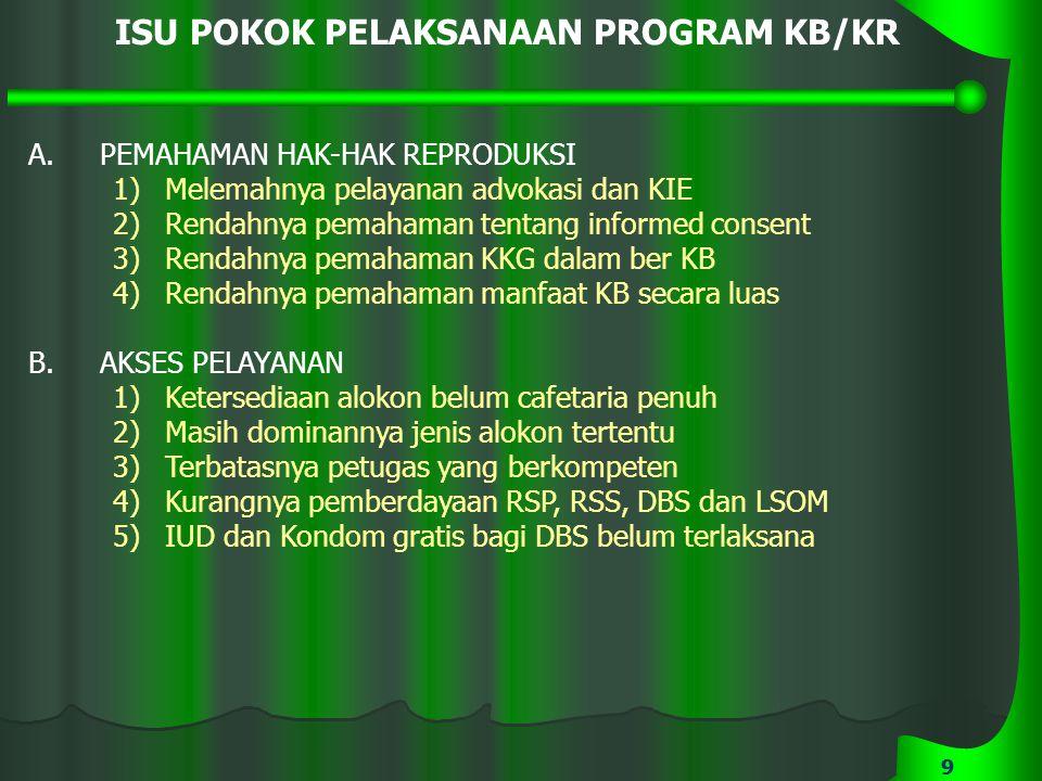 ISU POKOK PELAKSANAAN PROGRAM KB/KR