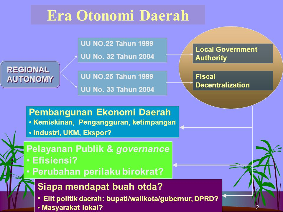 Era Otonomi Daerah Pembangunan Ekonomi Daerah