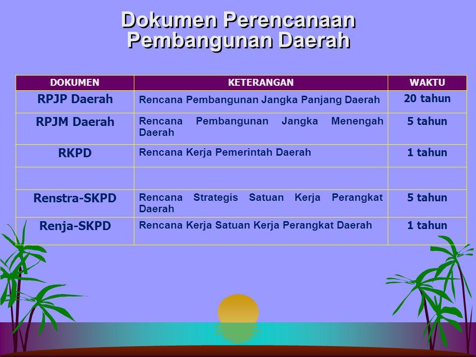 Dokumen Perencanaan Pembangunan Daerah
