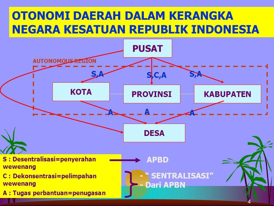 OTONOMI DAERAH DALAM KERANGKA NEGARA KESATUAN REPUBLIK INDONESIA