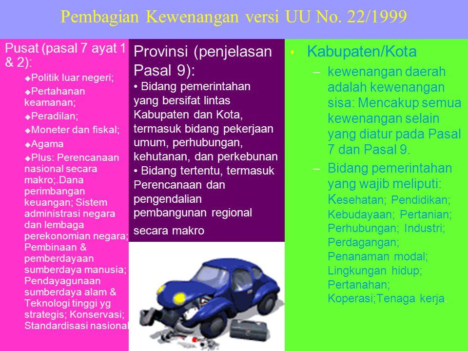 Pembagian Kewenangan versi UU No. 22/1999