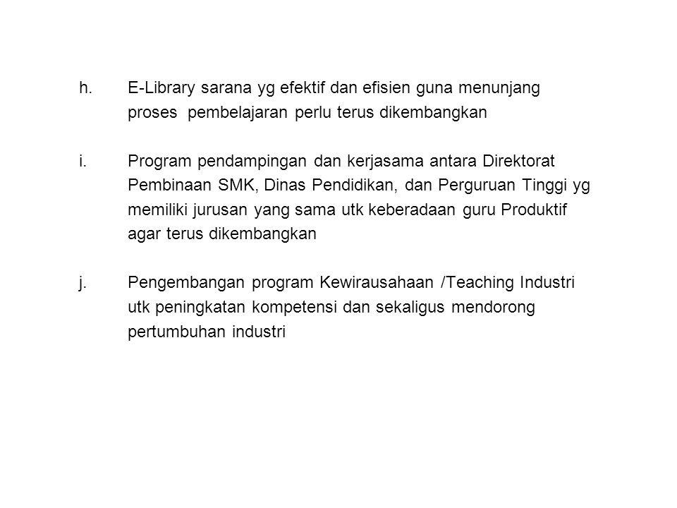 E-Library sarana yg efektif dan efisien guna menunjang