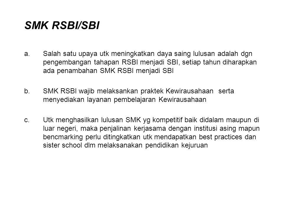 SMK RSBI/SBI