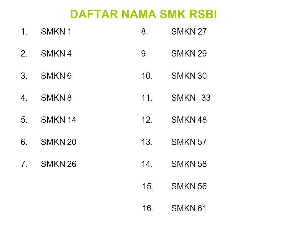 DAFTAR NAMA SMK RSBI SMKN 1 8. SMKN 27 SMKN 4 9. SMKN 29