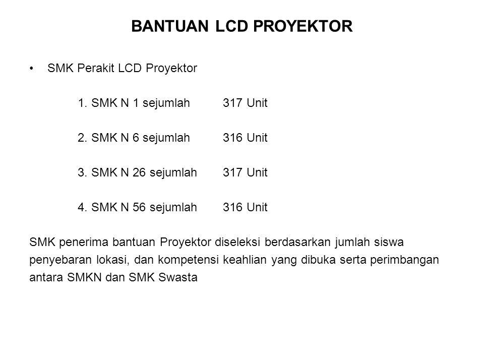 BANTUAN LCD PROYEKTOR SMK Perakit LCD Proyektor
