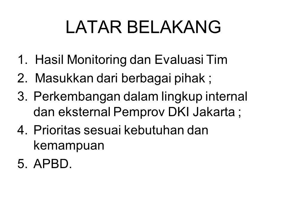 LATAR BELAKANG 1. Hasil Monitoring dan Evaluasi Tim