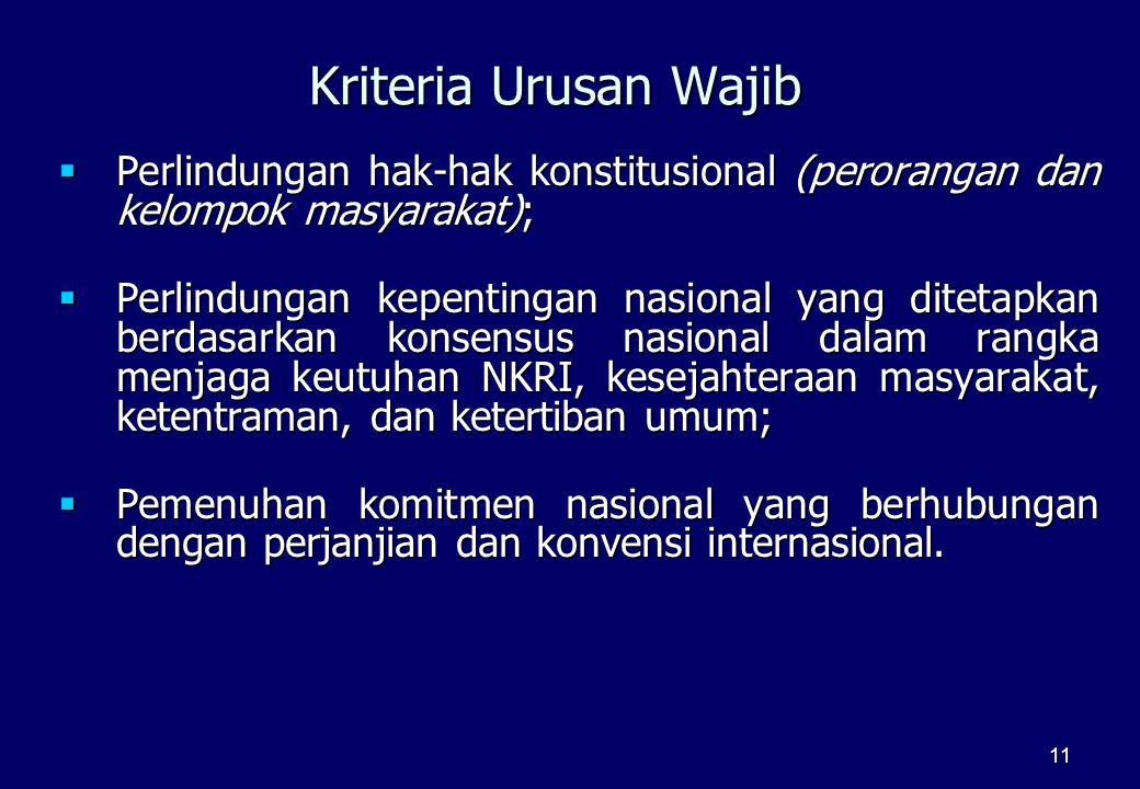 Kriteria Urusan Wajib Perlindungan hak-hak konstitusional (perorangan dan kelompok masyarakat);