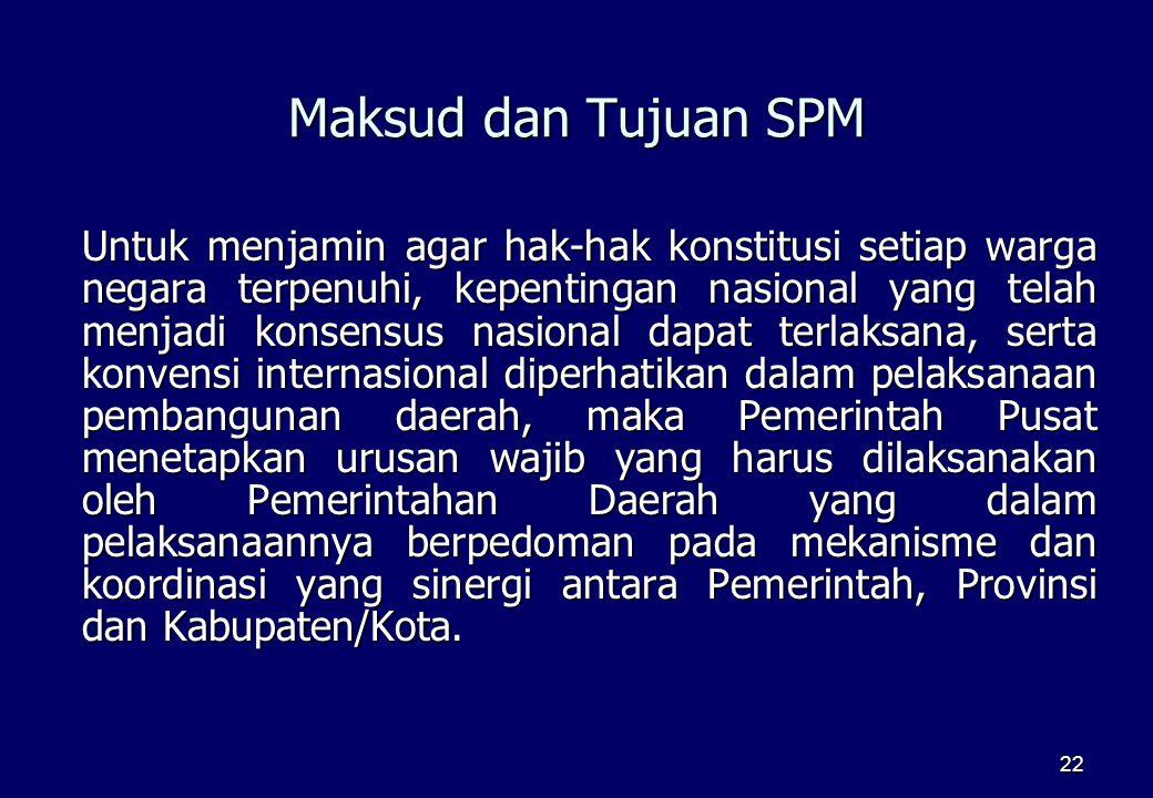 Maksud dan Tujuan SPM