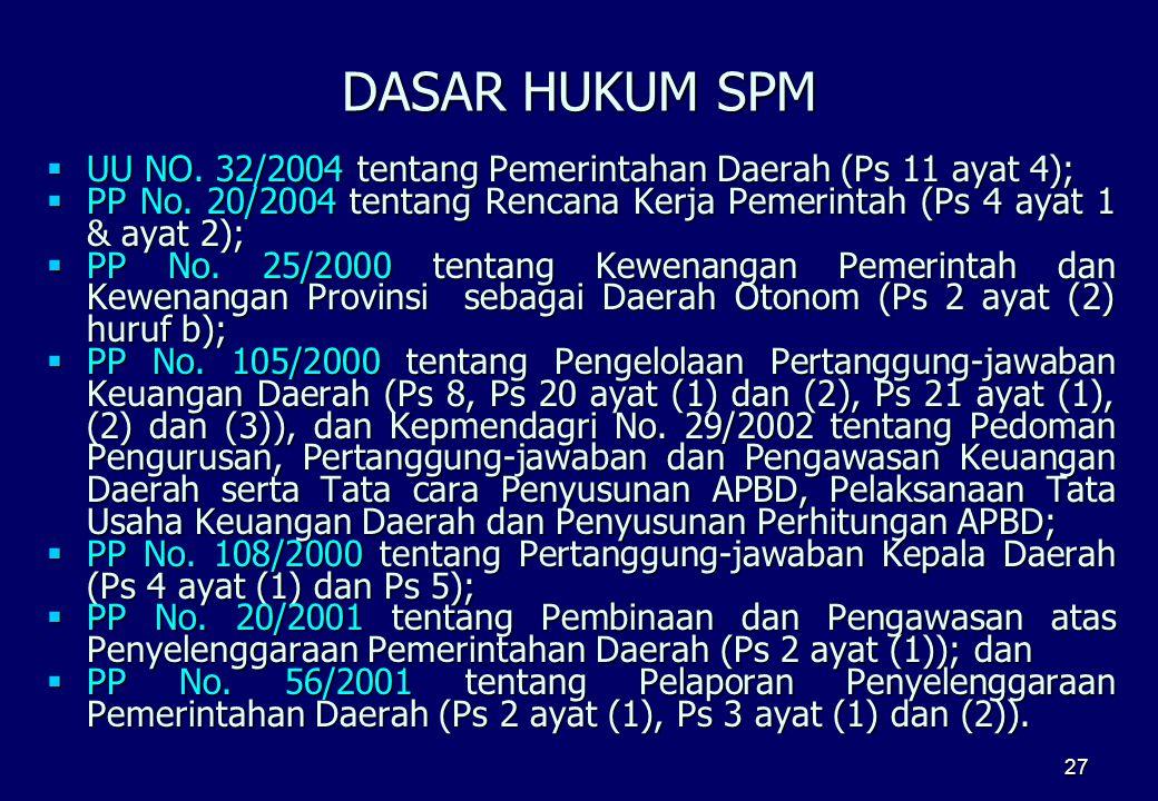 DASAR HUKUM SPM UU NO. 32/2004 tentang Pemerintahan Daerah (Ps 11 ayat 4); PP No. 20/2004 tentang Rencana Kerja Pemerintah (Ps 4 ayat 1 & ayat 2);