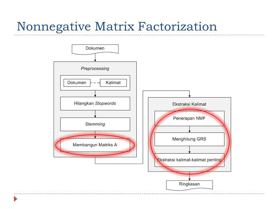 Nonnegative Matrix Factorization