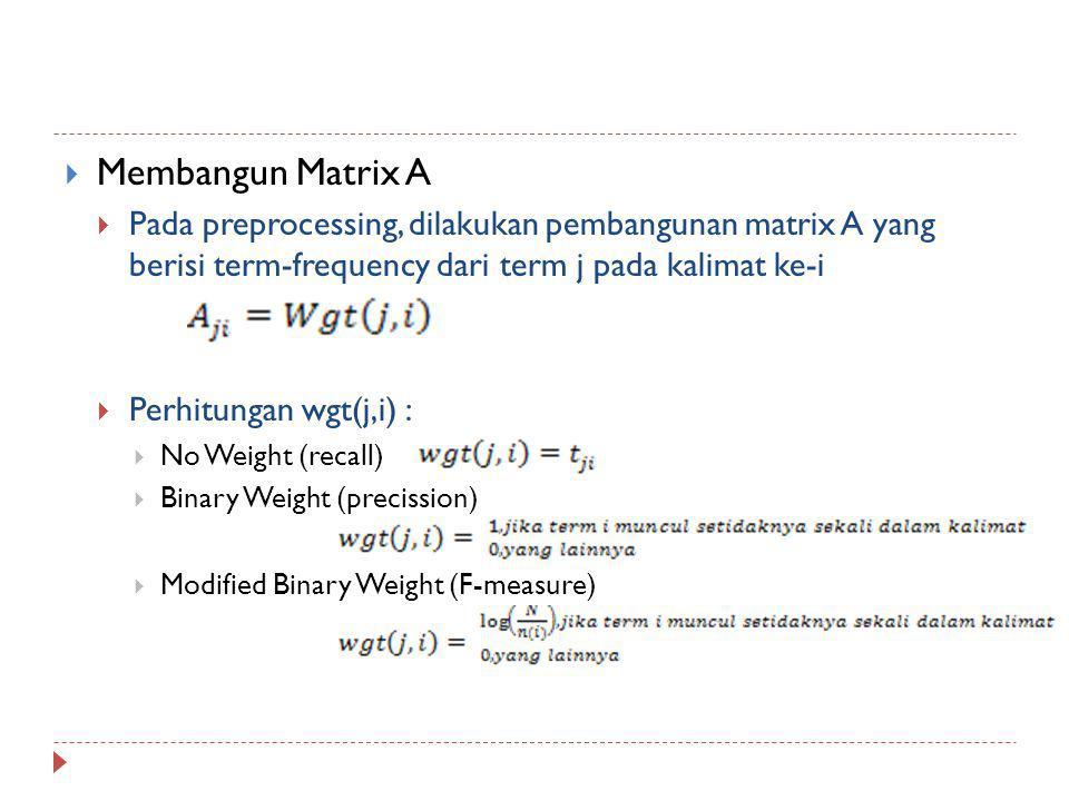 Membangun Matrix A Pada preprocessing, dilakukan pembangunan matrix A yang berisi term-frequency dari term j pada kalimat ke-i.