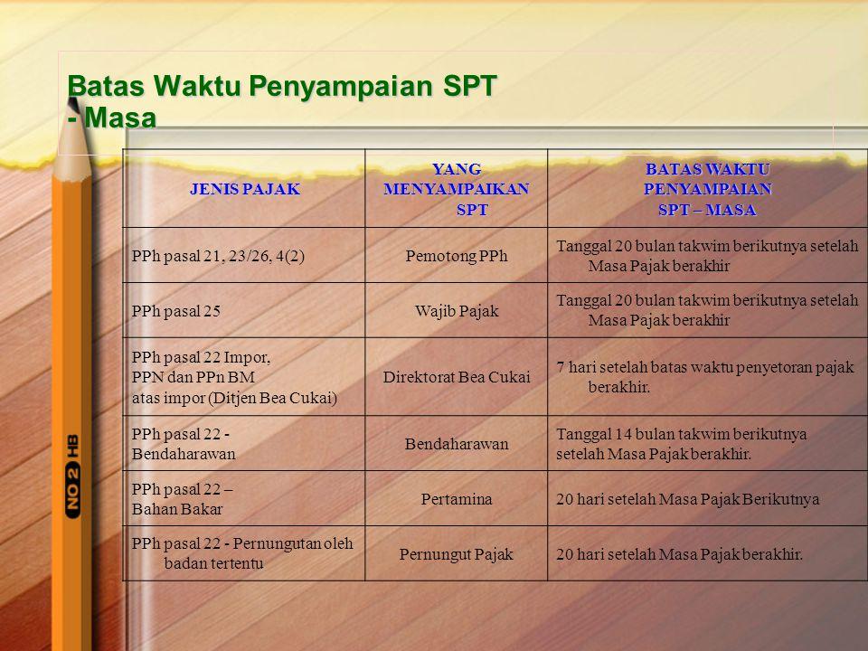 Batas Waktu Penyampaian SPT - Masa