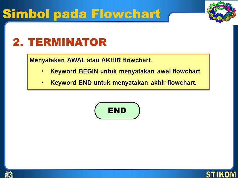 Simbol pada Flowchart #3 2. TERMINATOR END STIKOM