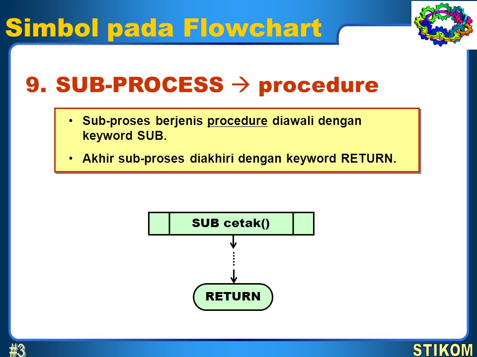 Simbol pada Flowchart #3 9. SUB-PROCESS  procedure STIKOM
